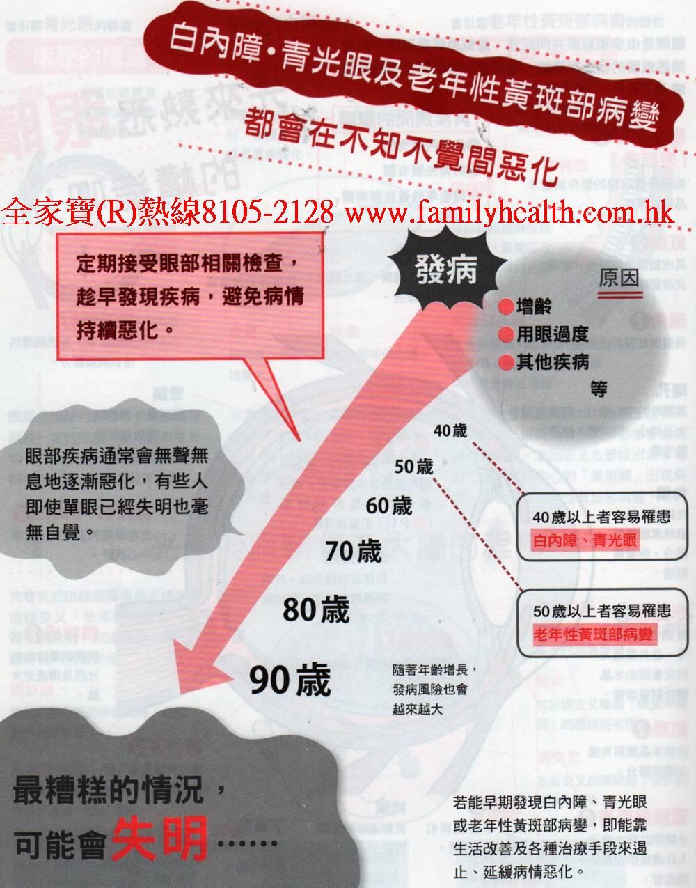 http://www.familyhealth.com.hk/files/full/1008_1.jpg