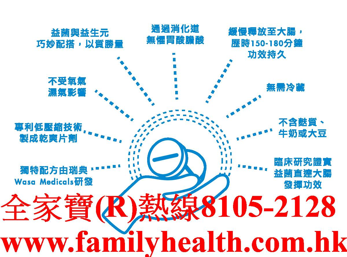http://www.familyhealth.com.hk/files/full/1016_3.jpg