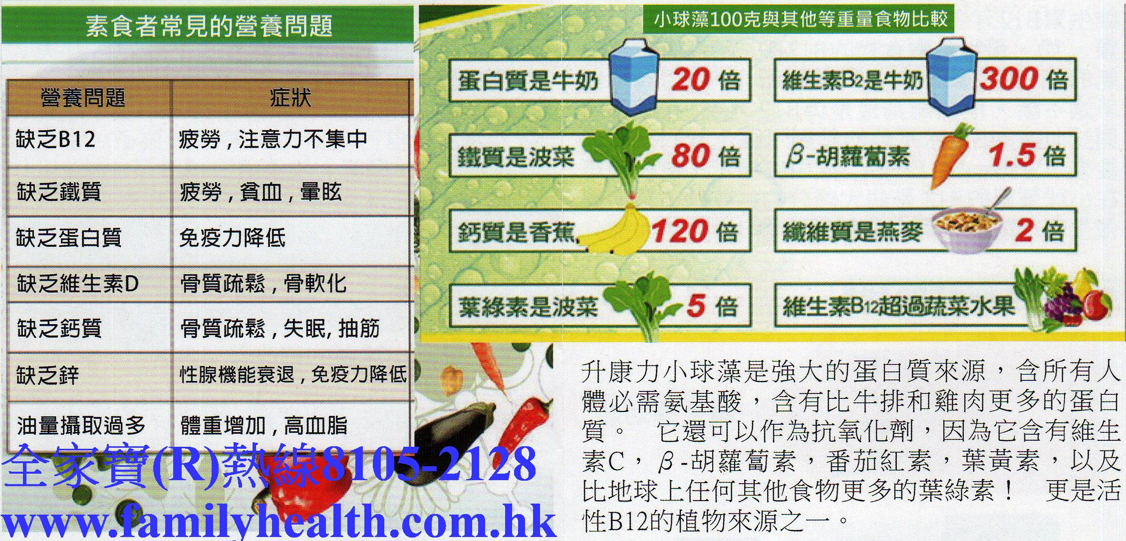 http://www.familyhealth.com.hk/files/full/1020_2.jpg