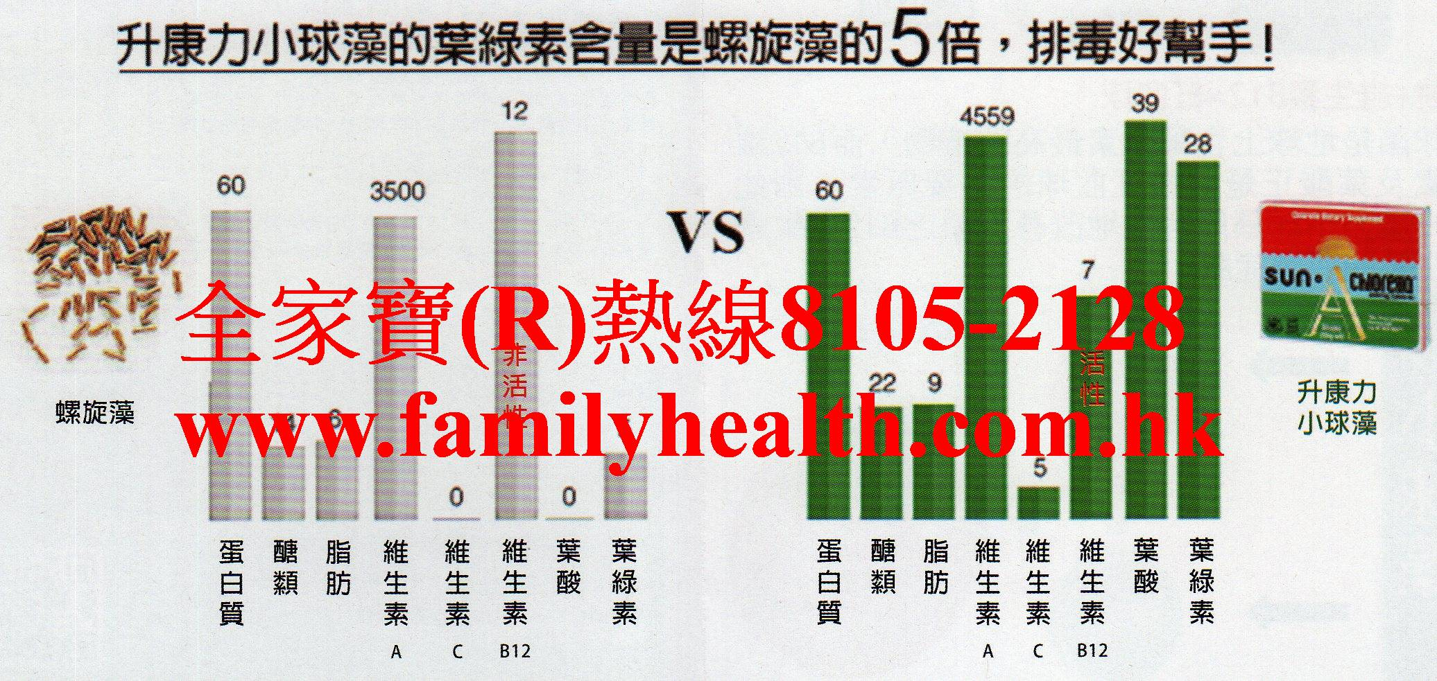http://www.familyhealth.com.hk/files/full/1020_3.jpg