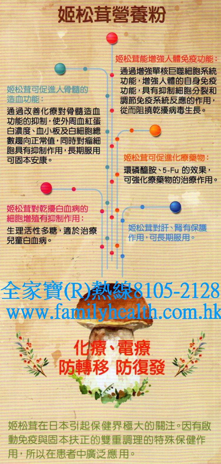 http://www.familyhealth.com.hk/files/full/1037_0.jpg