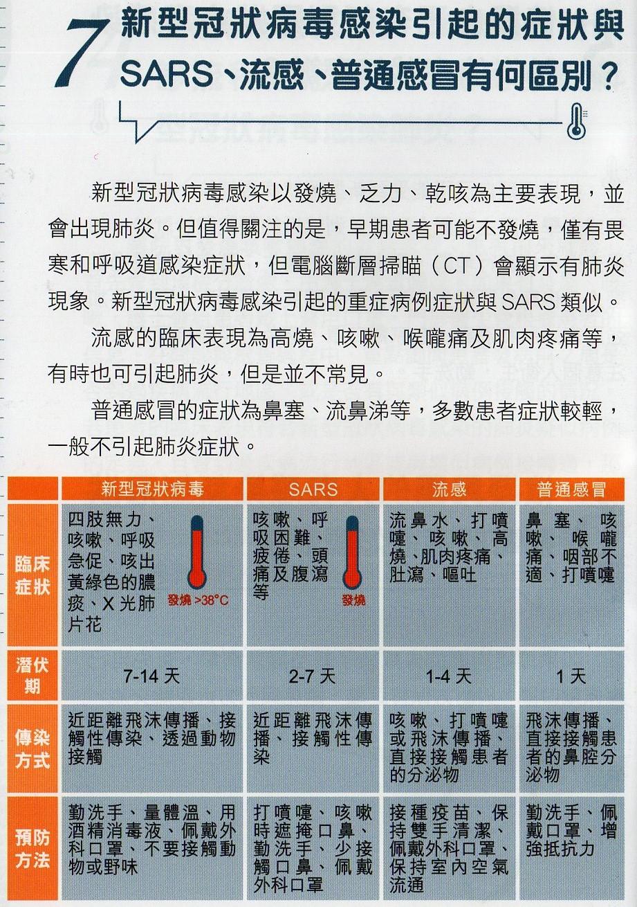 http://www.familyhealth.com.hk/files/full/1068_0.jpg