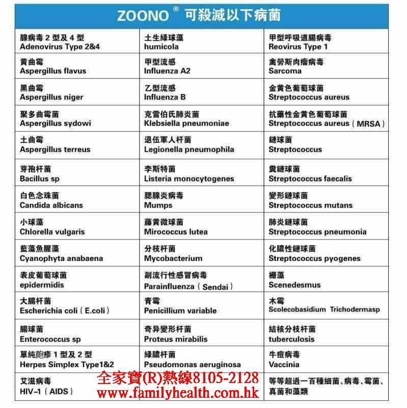 http://www.familyhealth.com.hk/files/full/1075_3.jpg