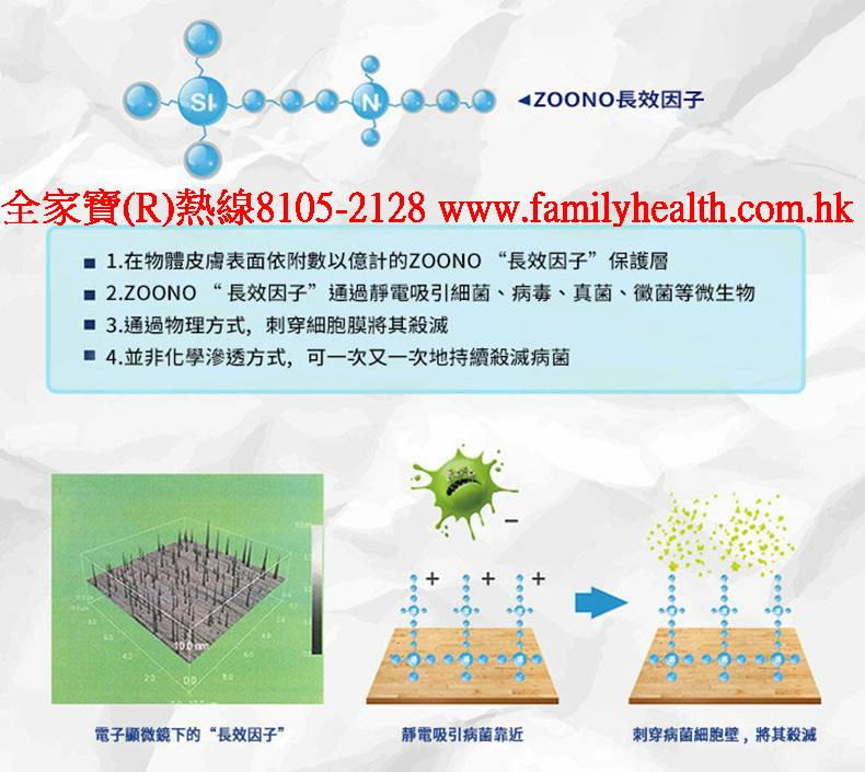 http://www.familyhealth.com.hk/files/full/1075_4.jpg