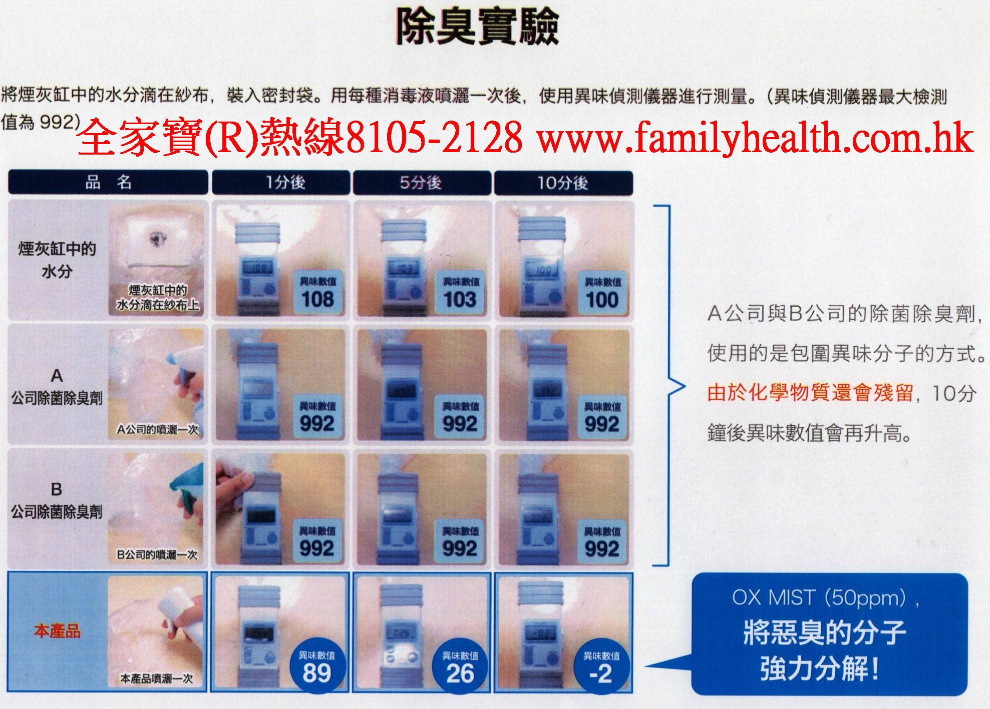 http://www.familyhealth.com.hk/files/full/1083_2.jpg