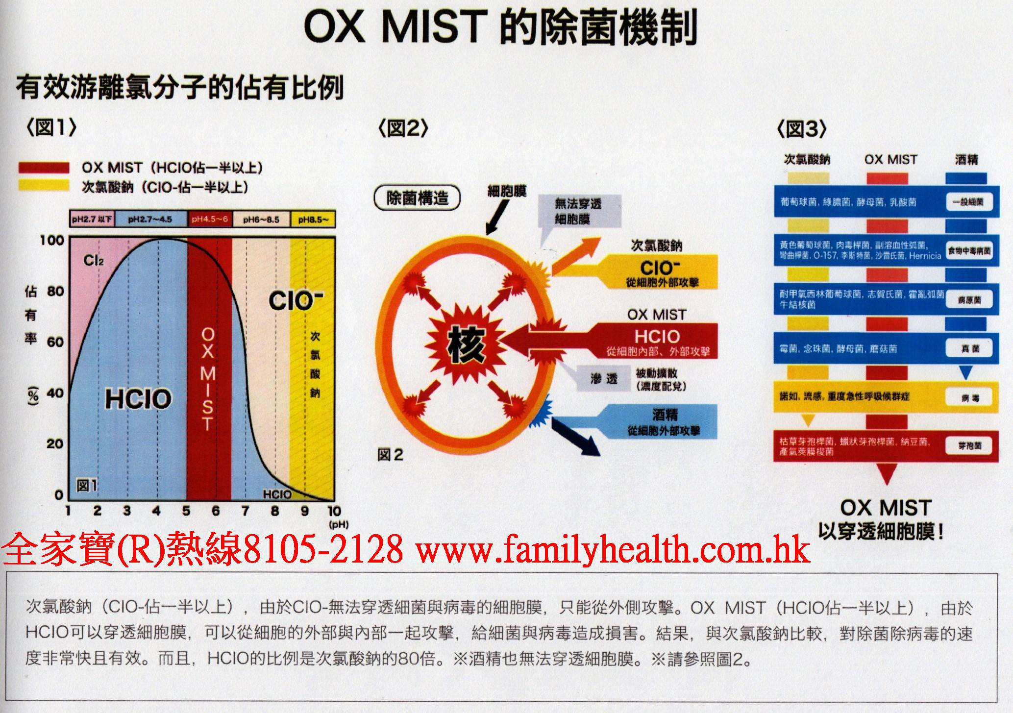 http://www.familyhealth.com.hk/files/full/1083_3.jpg