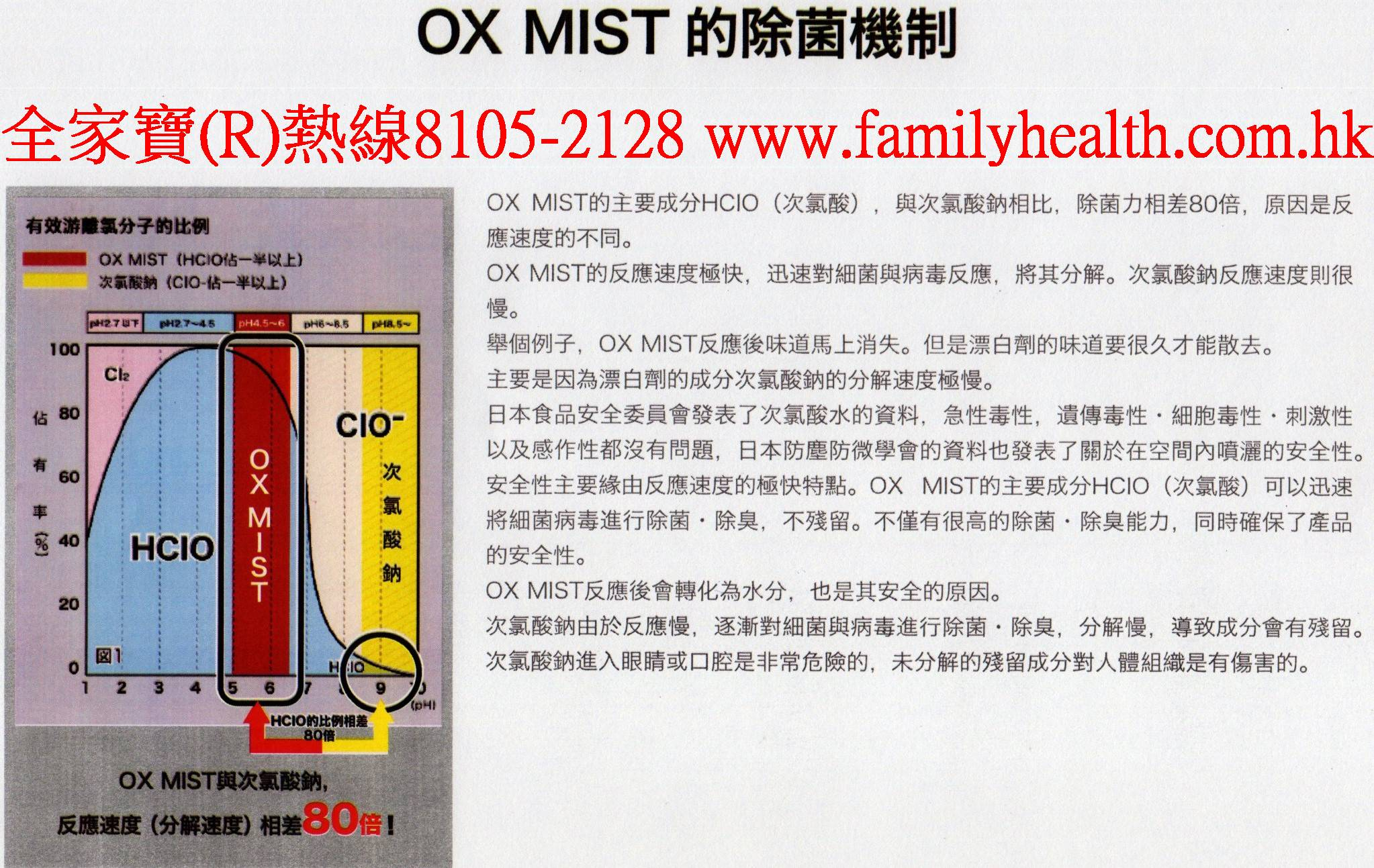 http://www.familyhealth.com.hk/files/full/1083_4.jpg
