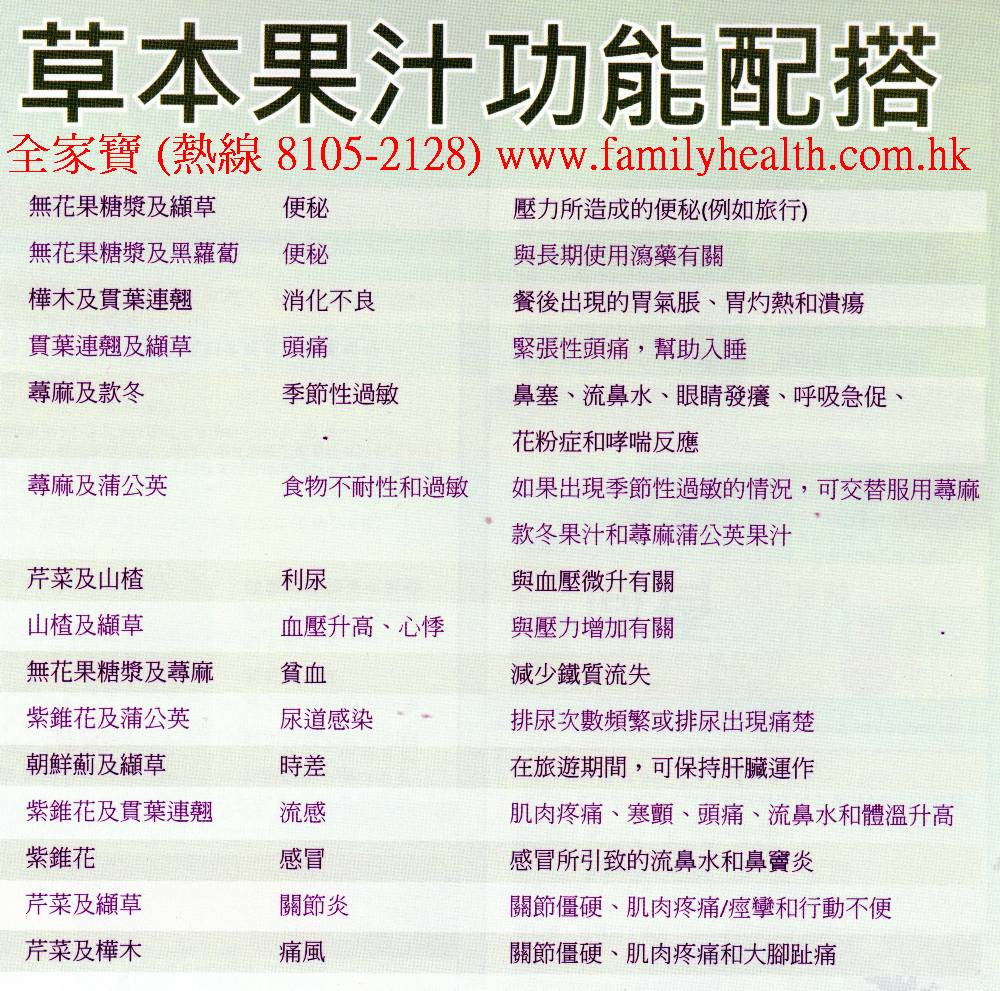 http://www.familyhealth.com.hk/files/full/224_0.jpg