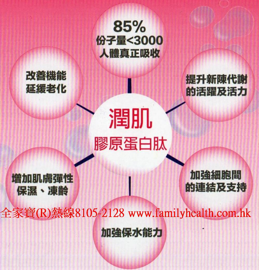 http://www.familyhealth.com.hk/files/full/940_3.jpg